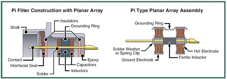 Pi-Filter-Construction-with-Planar-Array