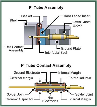 Pi-Tube-Assembly